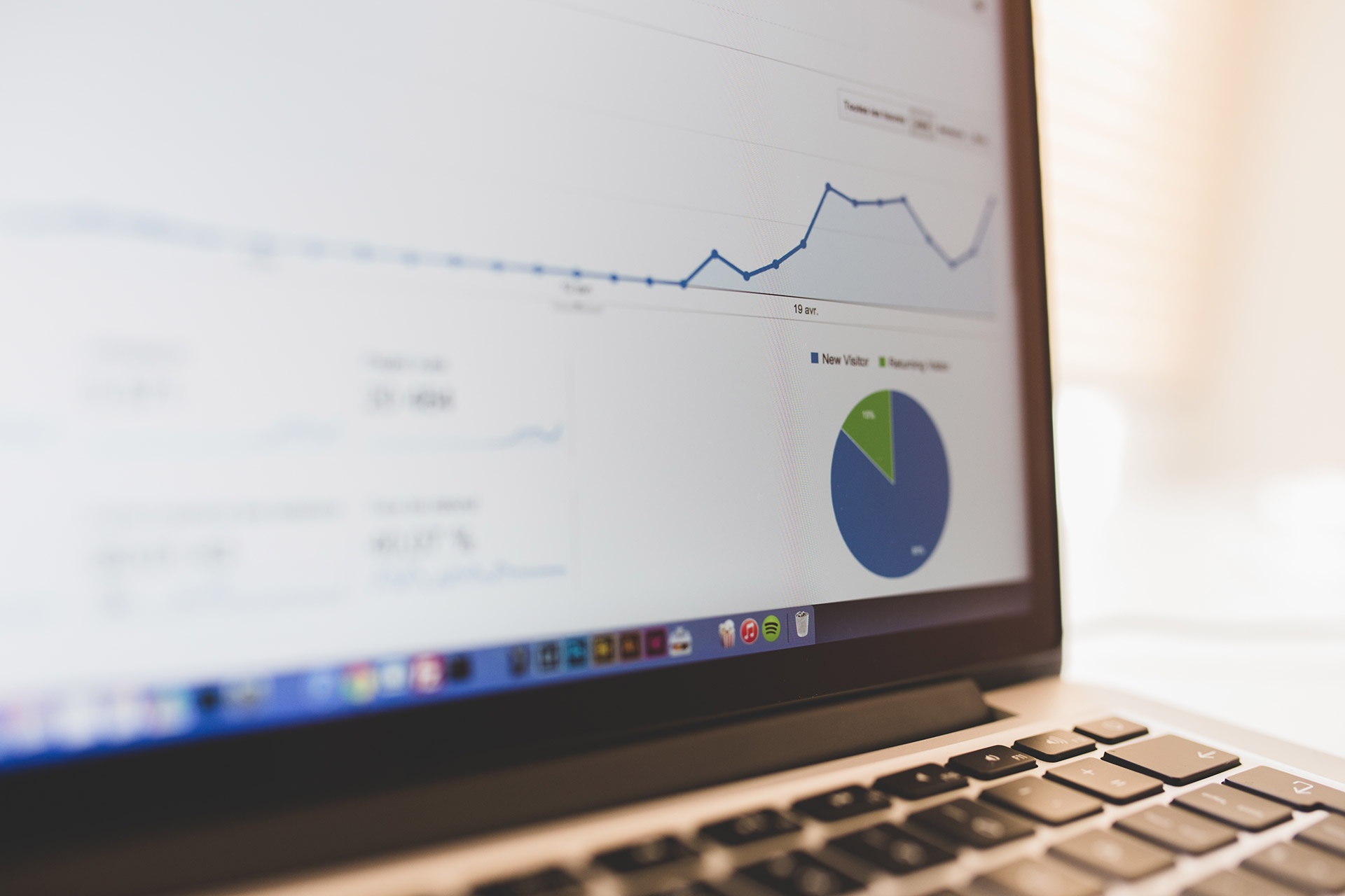 onefourzero platform analysis image depicting digital analytics